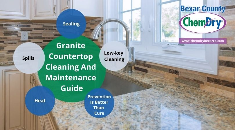 Granite Countertop Cleaning And Maintenance Guide